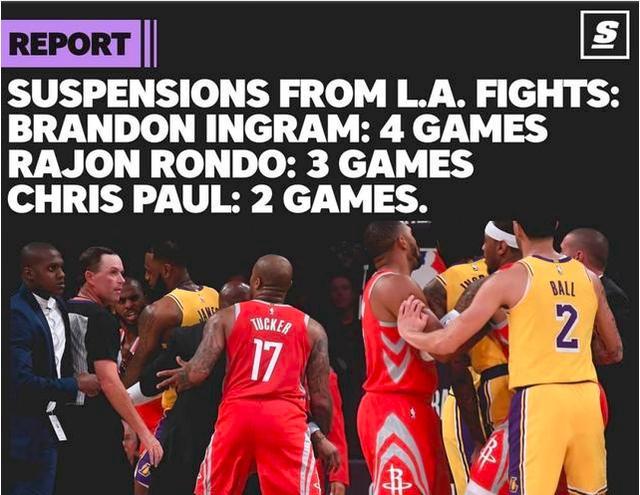 NBA官宣处罚结果,保罗禁赛2场最轻,罪魁祸首,直接被严厉重罚