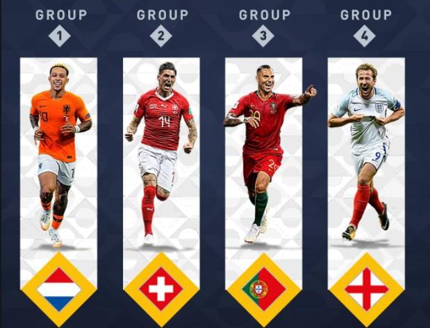 欧国联四强产生:荷葡英瑞晋级