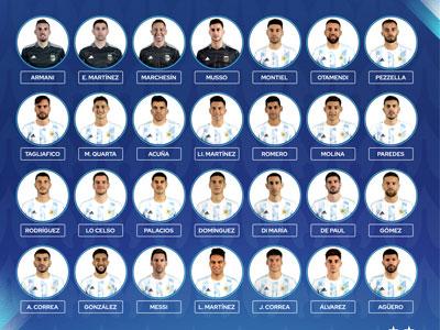阿根廷公布美洲杯正式参赛名单,梅西、阿奎罗领衔,迪马利亚在列