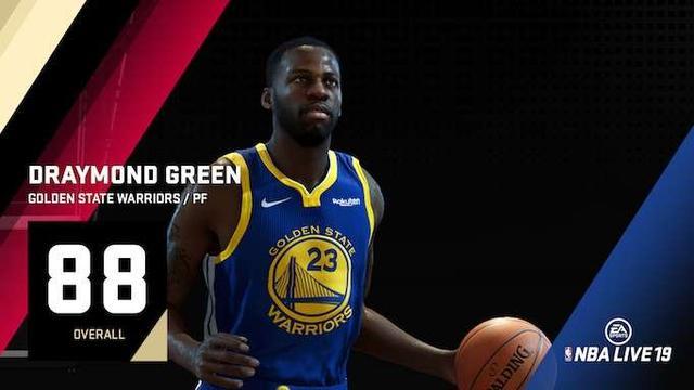 NBA live19公布各位置前五球员:中锋有争议,小前锋要断层