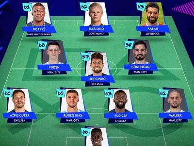 本赛季欧冠最佳阵容出炉,哈兰德、姆巴佩领衔
