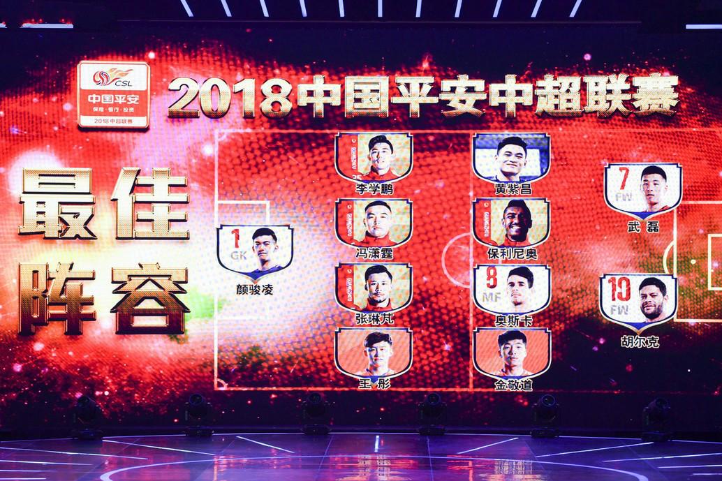 中超年度最佳阵容出炉:武磊领衔,保利尼奥入选